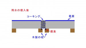 2012.8.1q-2